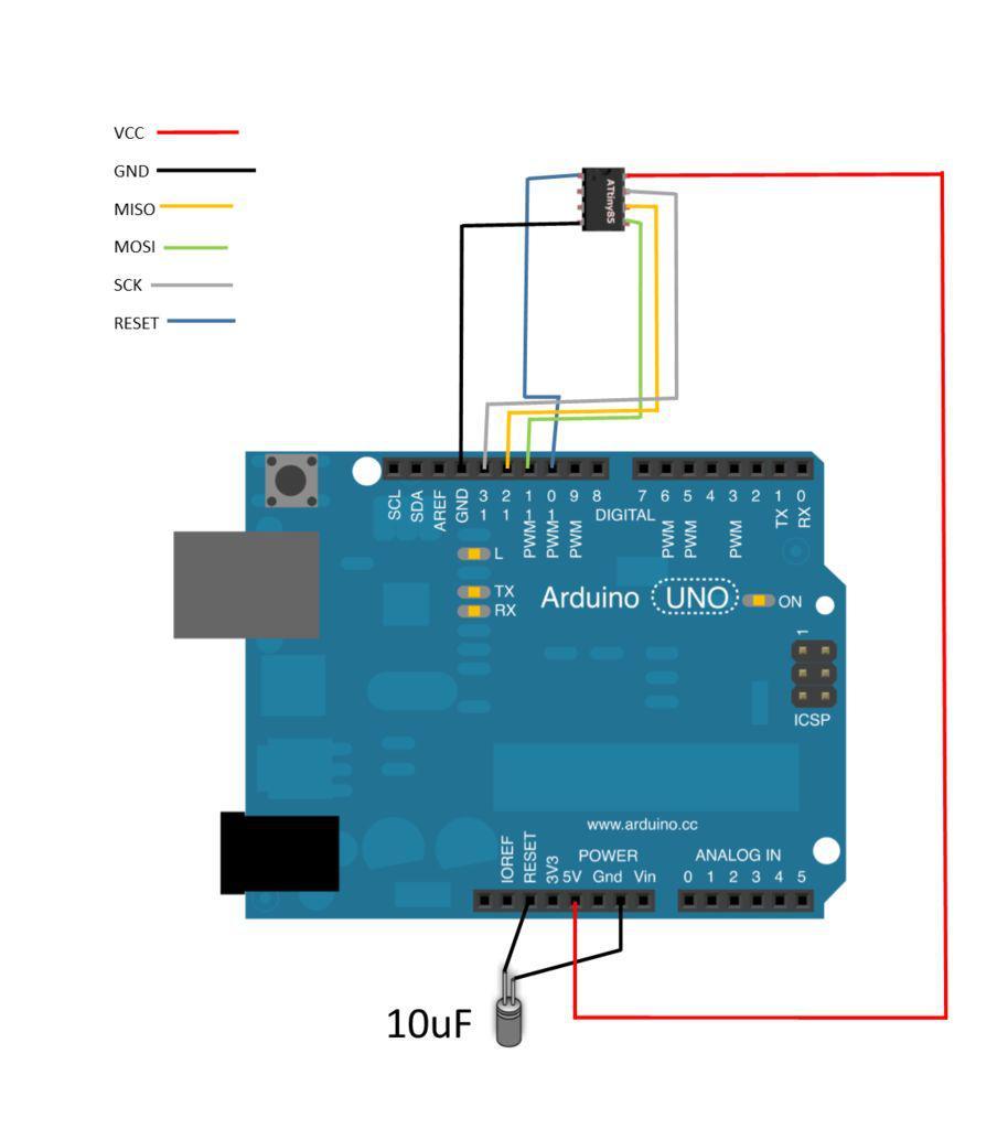 Burning the tinysafebootloader using an arduino isp